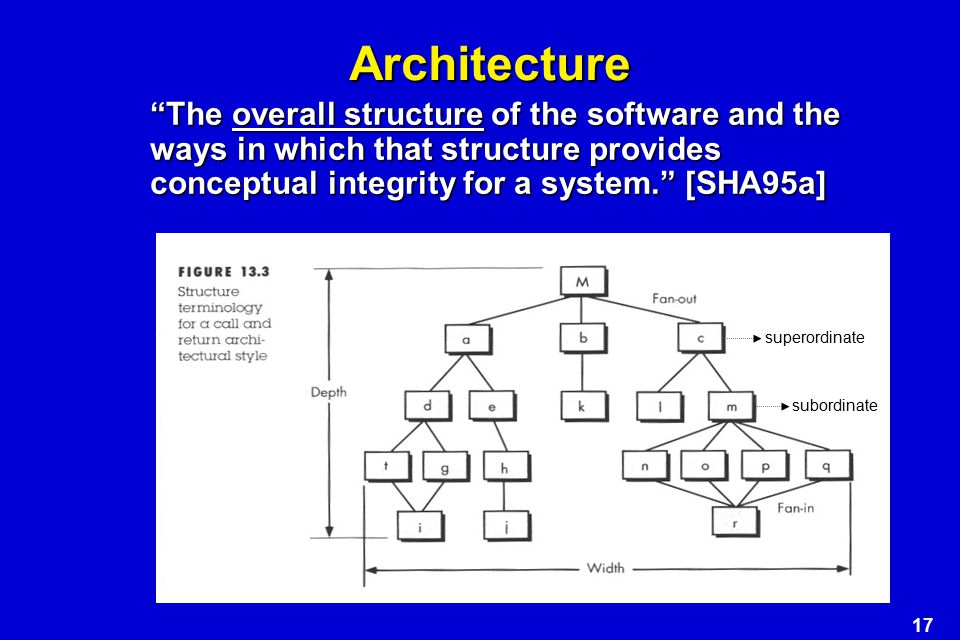 Architecture The overall structure of the software and the ways in which that structure provides conceptual integrity for a system. [SHA95a]